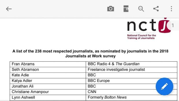 The cover of the NCTJ list of trusted journalists