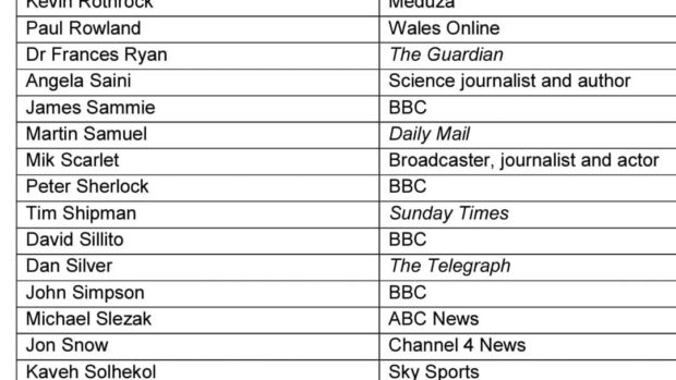 A page on the trusted journalists list with Mik's name